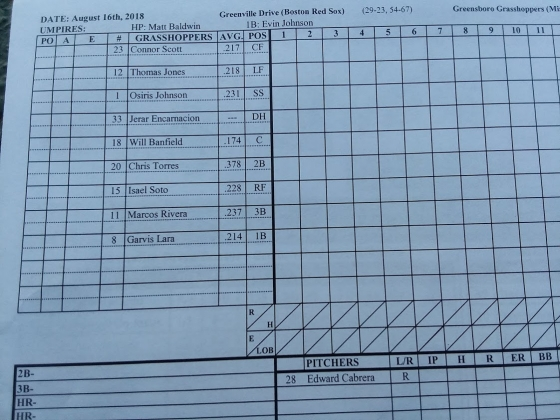 greenvillescorecard